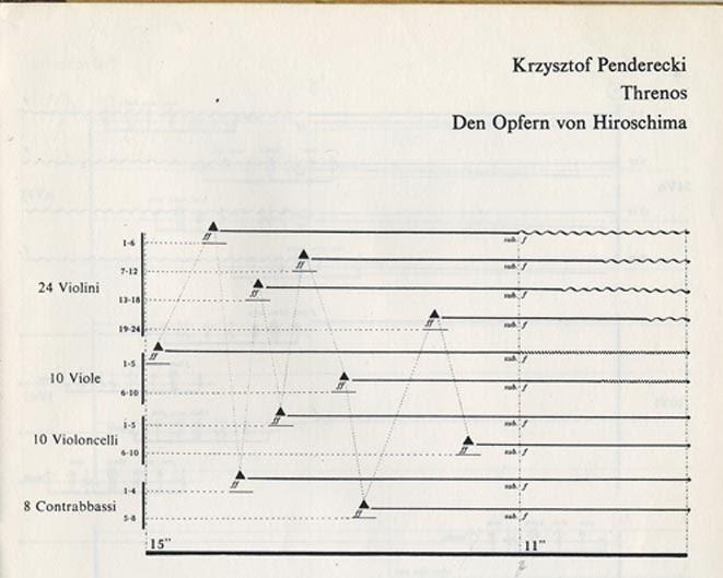 Partitura de 'Treno' de Penderecki.