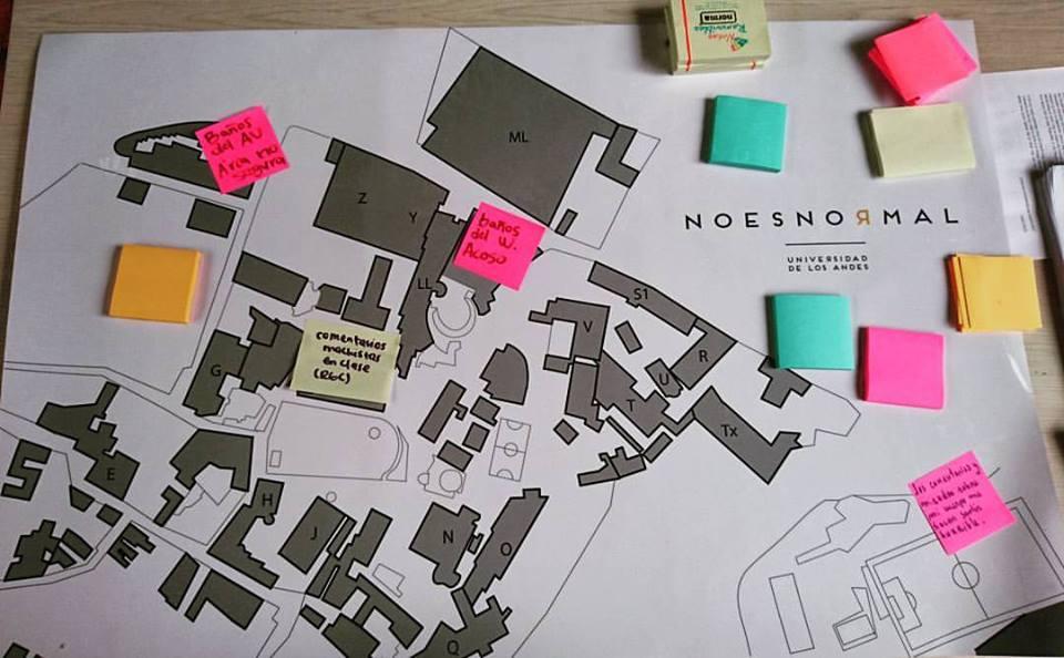 Cartografía de espacios seguros y no seguros en la universidad