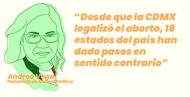 """México """"Desde que la CDMX legalizó el aborto, 18 estados del país han dado pasos en sentido contrario"""" Por Andrea Vega, periodista de Animal Político"""